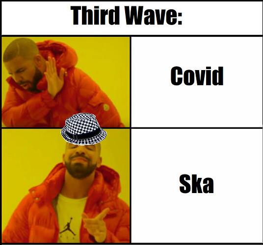 third wave ska